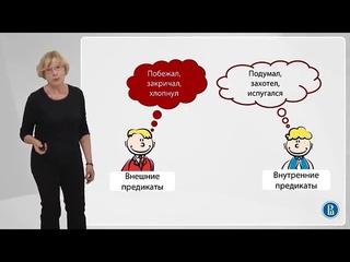 Как в речи человека проявляются его психологические особенности