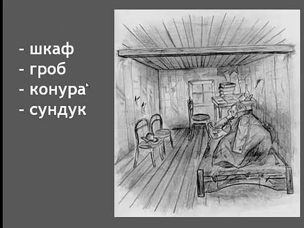 Образ Петербурга в романе Ф М Достоевского Преступление и наказание