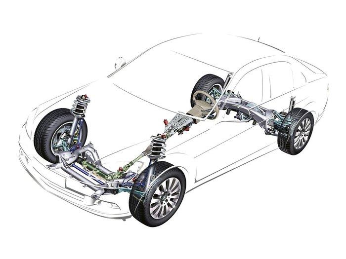 Шпаргалка для водителя: диагностика машины при смене шин, изображение №2