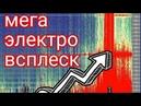 Мощный ЭЛЕКТРО-всплеск в Италии обзор графиков Резонанса Шумана из разных стран12.07.2021и13.07.2021