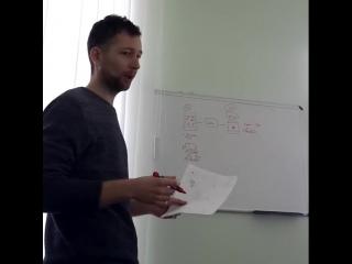 Презентация маркетинговой стратегии