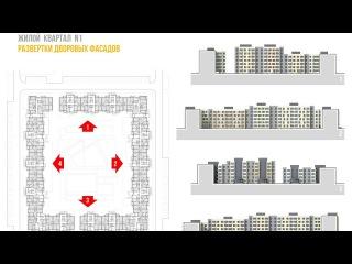 Архитектурная концепция территории жилой застройки в Оренбурге. Проект АМ Сергей Киселев и Партнеры