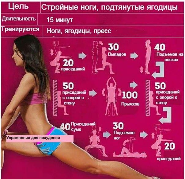 Похудеть Ляжки Упражнения. Упражнения для похудения ляшек