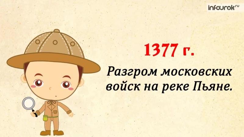 Объединение Северо Восточной Руси вокруг Москвы Всемирная история 6 класс 53 Инфоурок 1