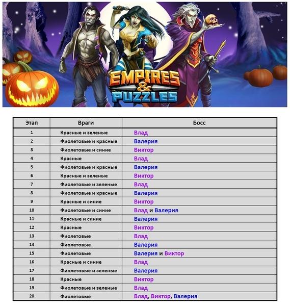 фиолетовые герои империи пазлов локации
