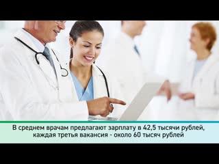 В Башкирии врачи назвали свою идеальную зарплату