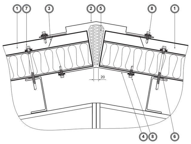 Конек двускатной крыши из кровельных сэндвич-панелей
