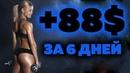 БЫСТРО ЗАРАБОТАЛ 88$ ЗА 6 ДНЕЙ НА САЙТЕ CRYPTOTIME
