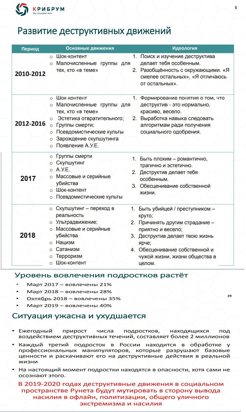 Цензура ВК против сообщества «на распутье.ру», изображение №29