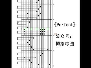 【kalimba tabs】Perfect - Ed Sheeran