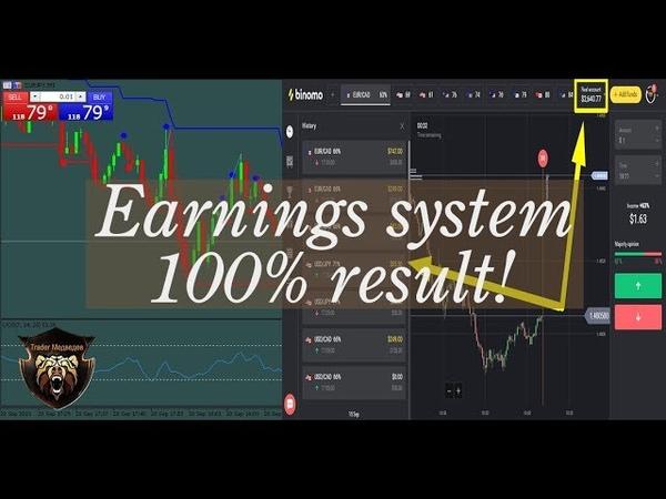 Binomo system for 5 minute trading 95% winning signal MT5 indicator FREE DOWNLOAD