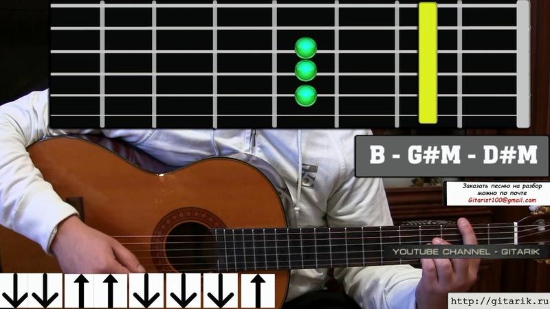 Аккорды к песне на гитаре (Elman - Антигерой)