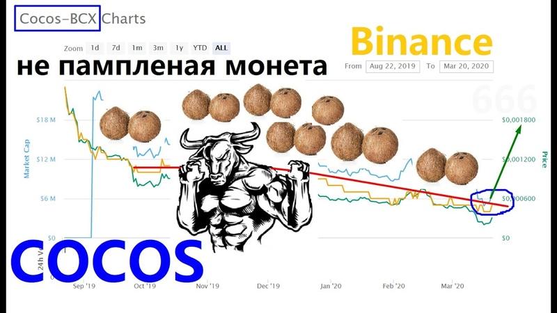 COCOS новая монета Binance Пампов не было Нисходящий клин Возможно повторит успех HBAR 500%