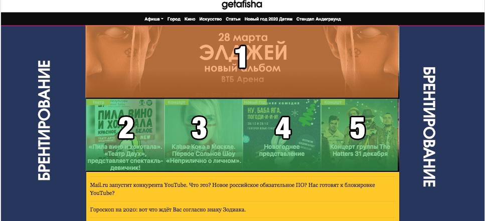 реклама гетафиша