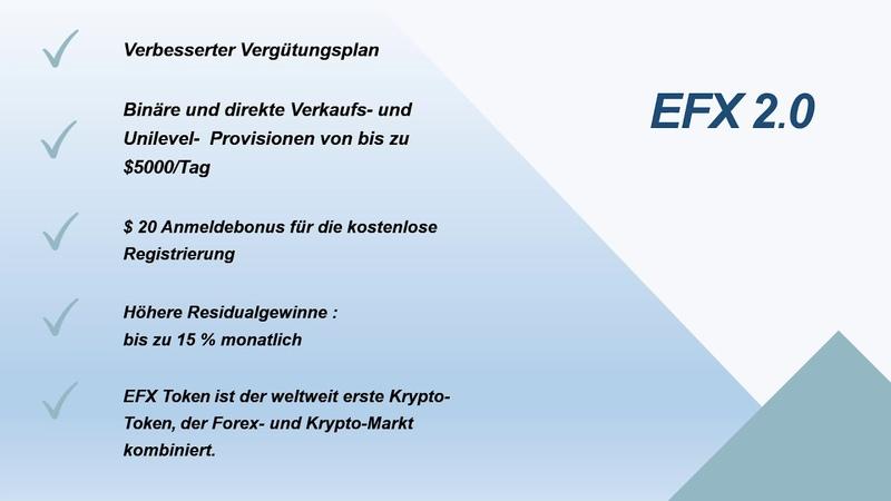 Forex Plattform Germany Review