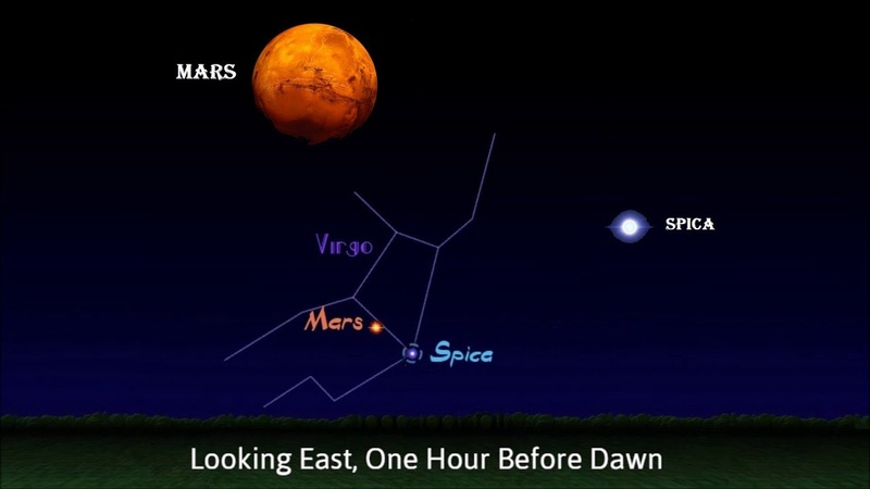 Mars is Coming into Conjunction with the Bright Star Spica Before Dawn