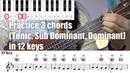 Twinkle Twinkle little stars in 12 keys (practice 3 chords)