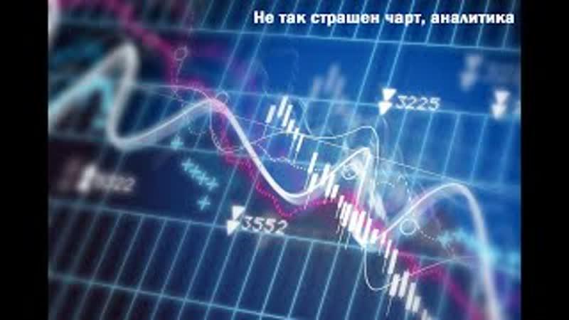 Не так страшен чарт биржевая аналитика 29 05 2020 19 00