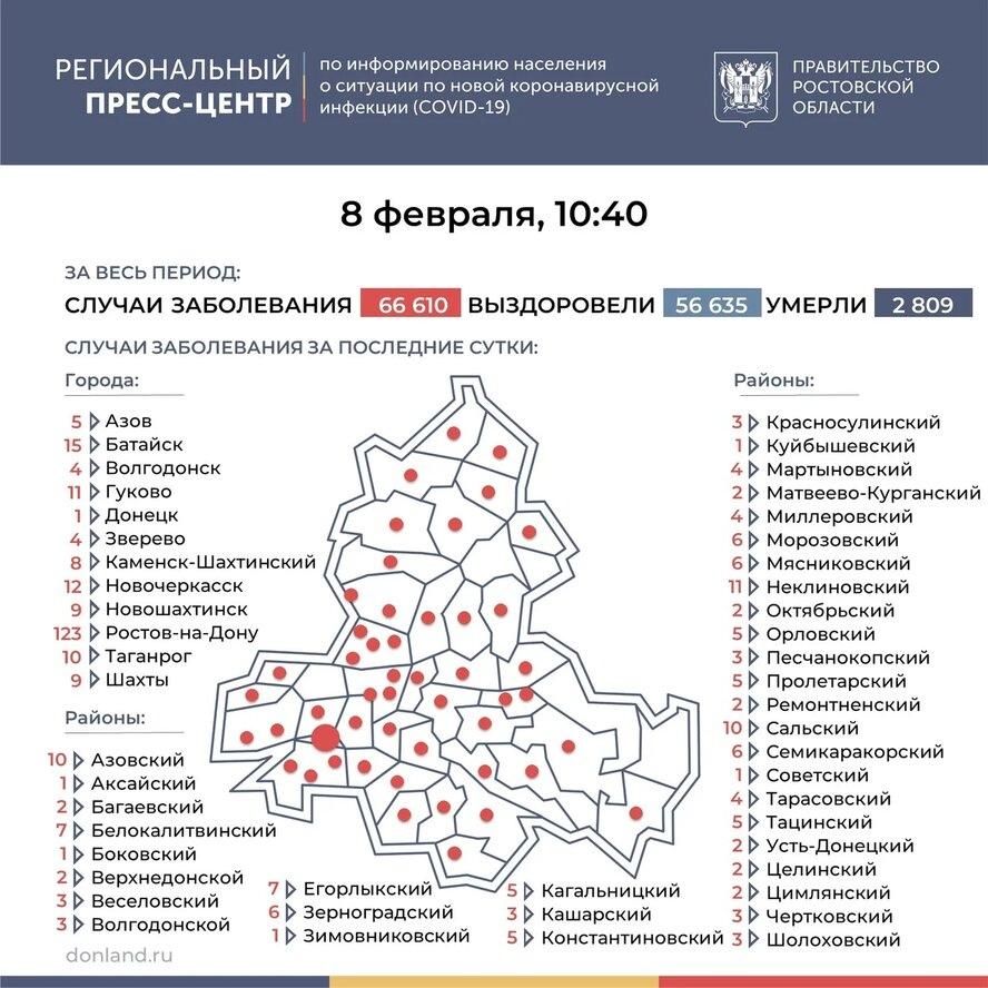 На Дону число инфицированных COVID-19 выросло на 359, в Таганроге 10 новых случаев