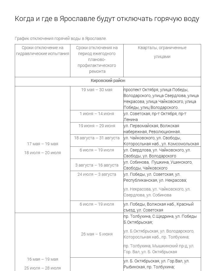 Полный график отключения воды в Ярославле на все лето
