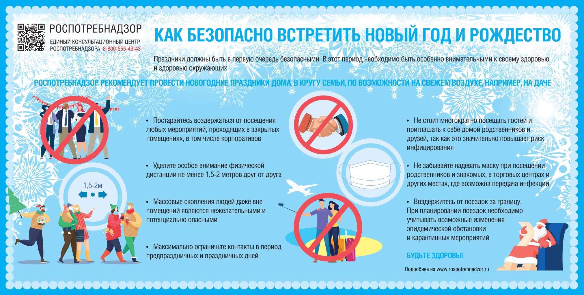 Рекомендации Роспотребнадзора как безопасно встретить новогодние праздники