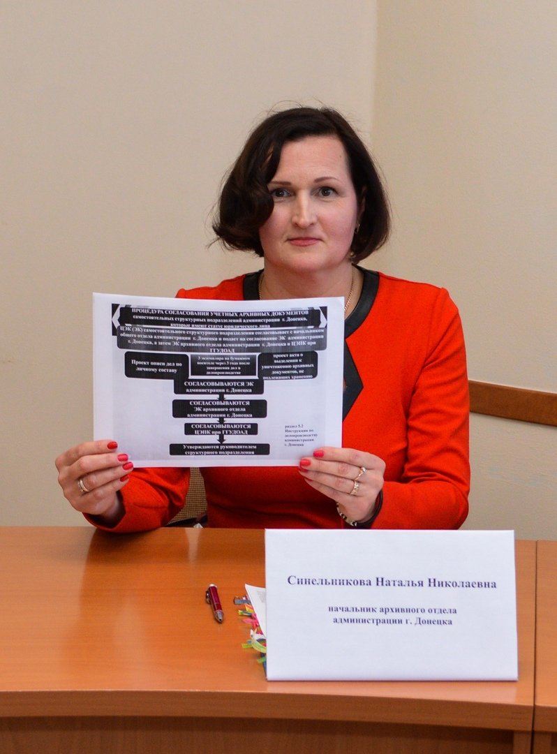 В администрации г. Донецка состоялся семинар по вопросам соблюдения действующего законодательства ДНР в сфере делопроизводства и архивного дела