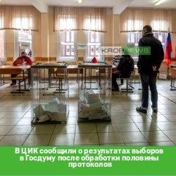 В ЦИК сообщили о результатах выборов в Госдуму пос...