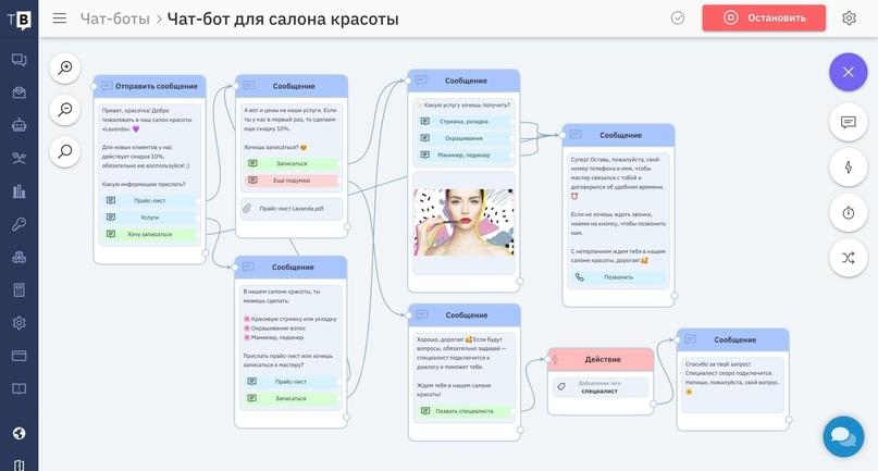 Пример чат-бота для салона красоты, собранный на платформе TextBack